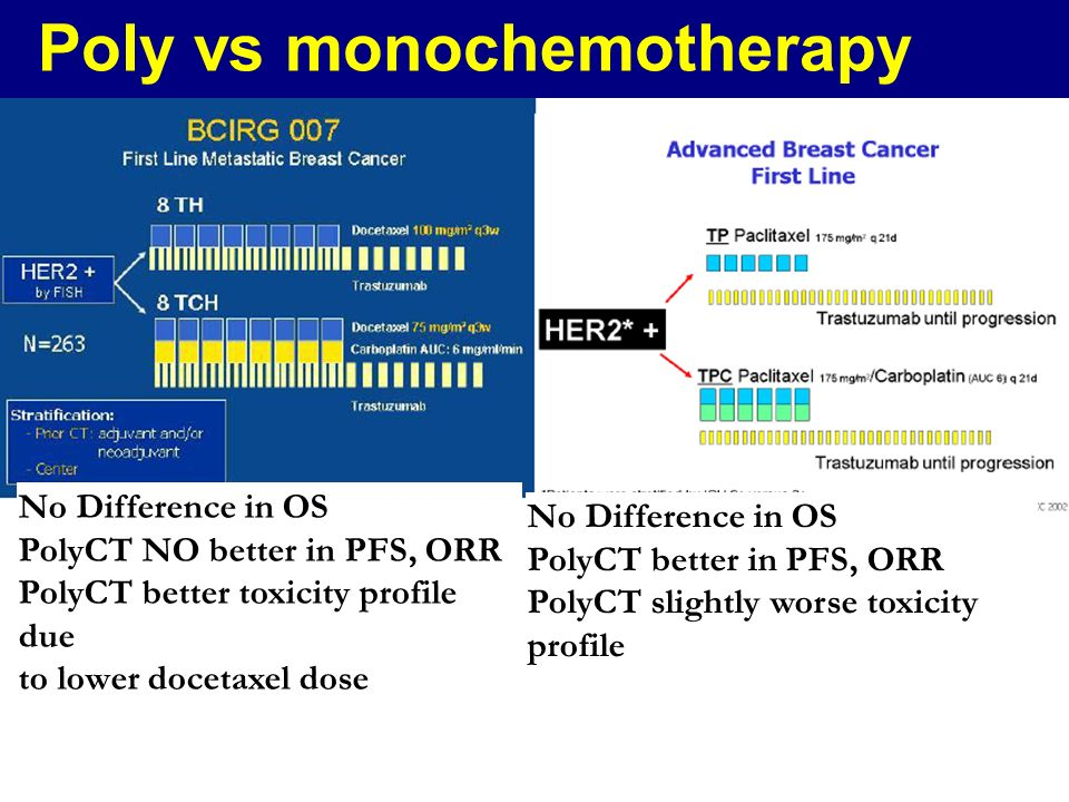 Poly vs monochemotherapy