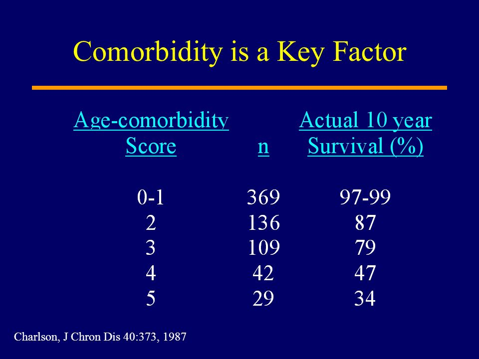 Comorbidity is a Key Factor