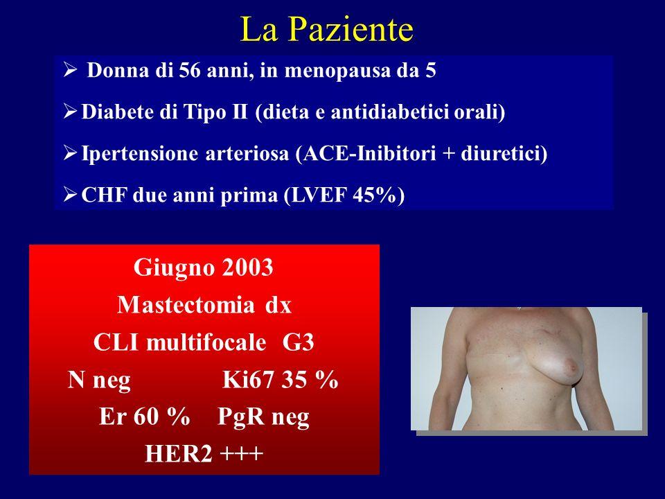 La Paziente Giugno 2003 Mastectomia dx CLI multifocale G3