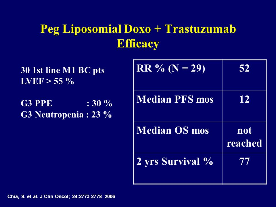 Peg Liposomial Doxo + Trastuzumab Efficacy