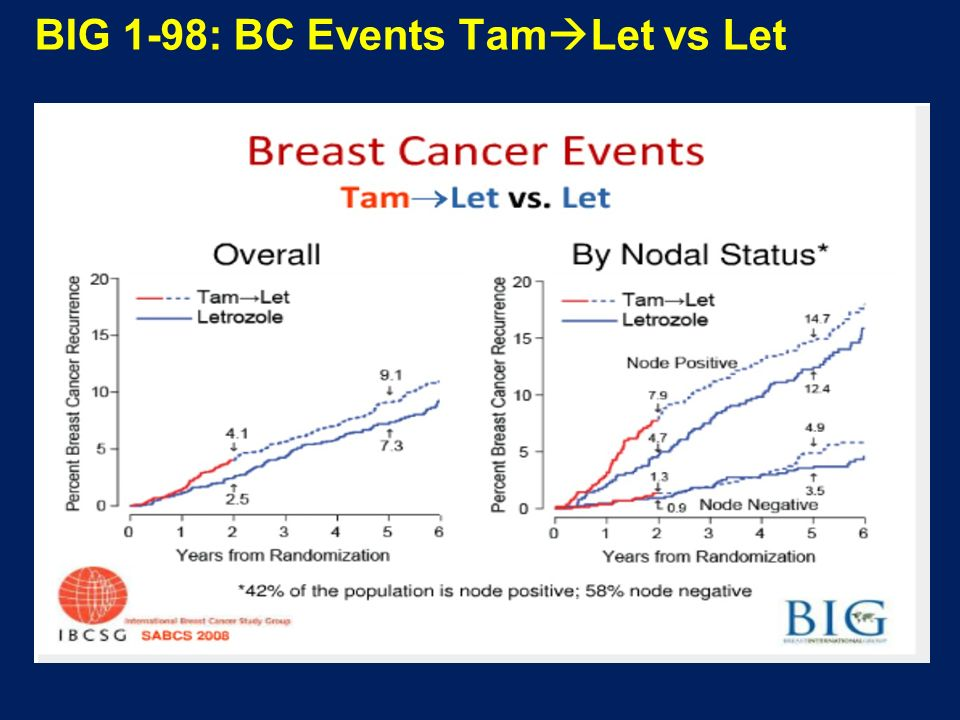 BIG 1-98: BC Events TamLet vs Let