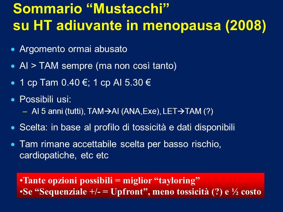 Sommario Mustacchi su HT adiuvante in menopausa (2008)