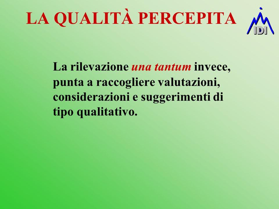 LA QUALITÀ PERCEPITA La rilevazione una tantum invece, punta a raccogliere valutazioni, considerazioni e suggerimenti di tipo qualitativo.