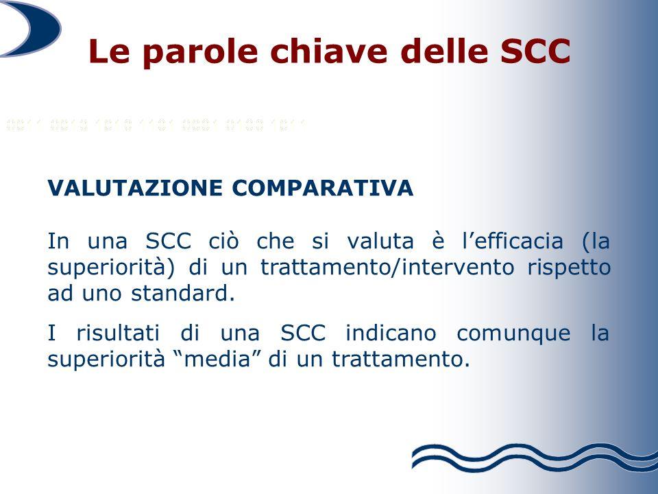 Le parole chiave delle SCC