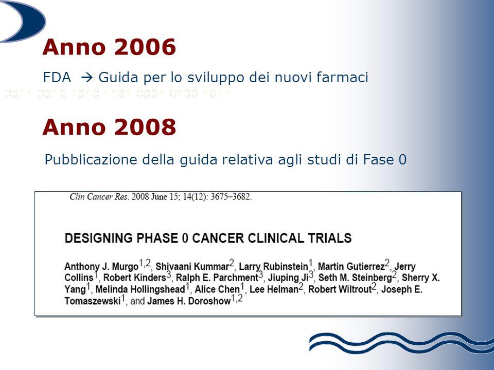 Anno 2006 Anno 2008 FDA  Guida per lo sviluppo dei nuovi farmaci
