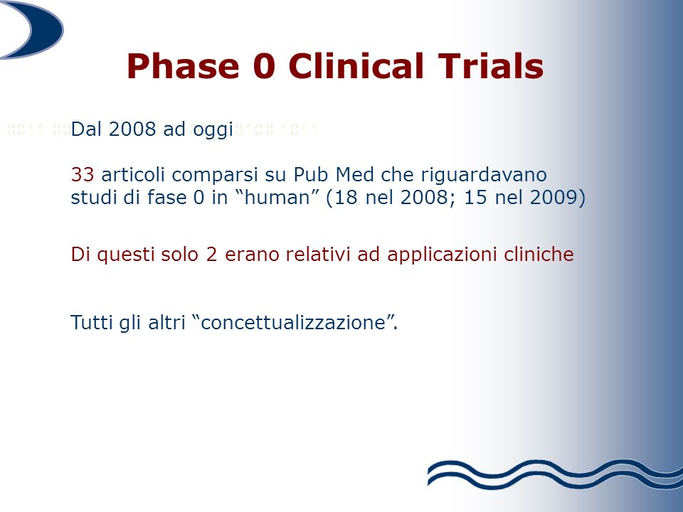 Phase 0 Clinical Trials Dal 2008 ad oggi