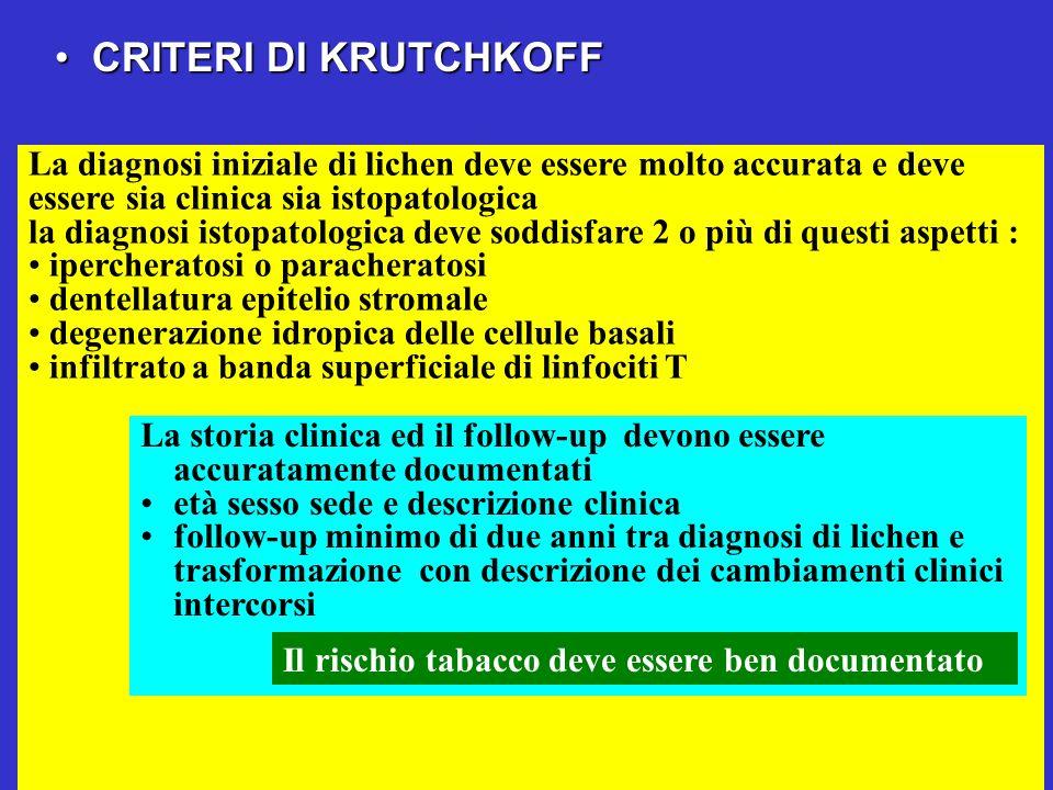 CRITERI DI KRUTCHKOFF La diagnosi iniziale di lichen deve essere molto accurata e deve essere sia clinica sia istopatologica.