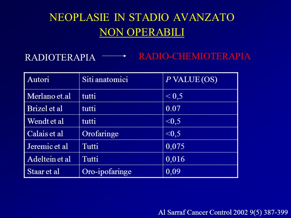 NEOPLASIE IN STADIO AVANZATO