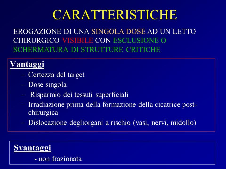 CARATTERISTICHE Vantaggi Svantaggi - non frazionata