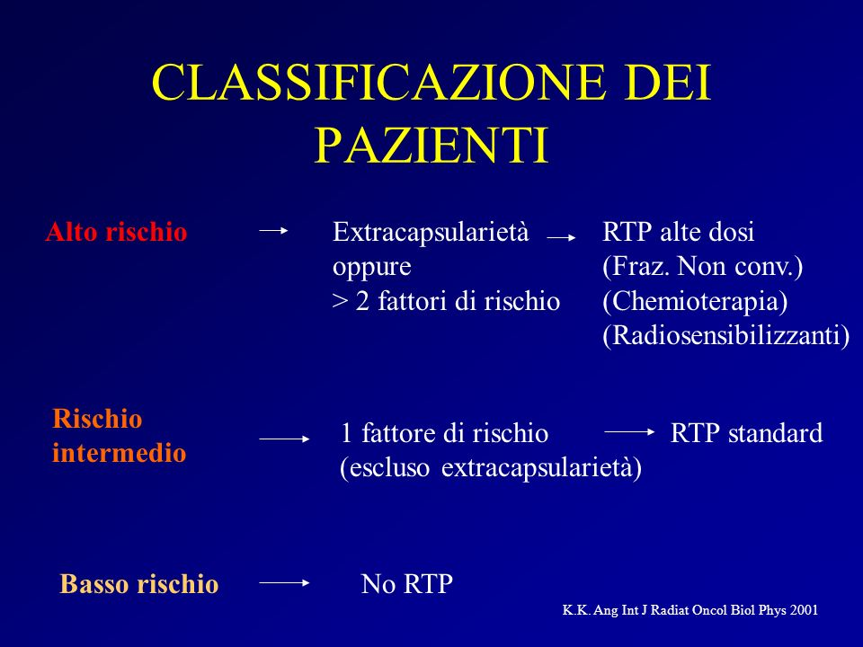 CLASSIFICAZIONE DEI PAZIENTI