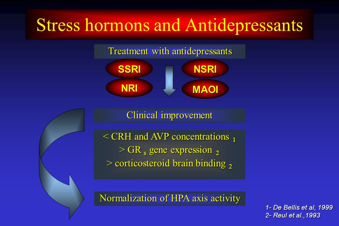 Stress hormons and Antidepressants