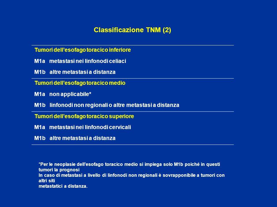 Classificazione TNM (2)