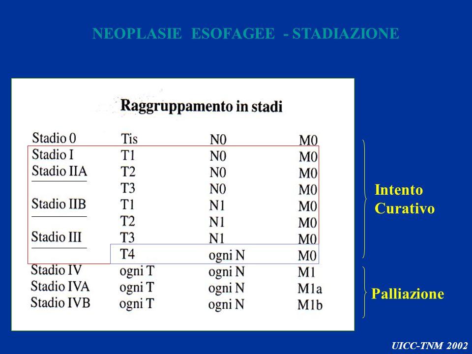 NEOPLASIE ESOFAGEE - STADIAZIONE