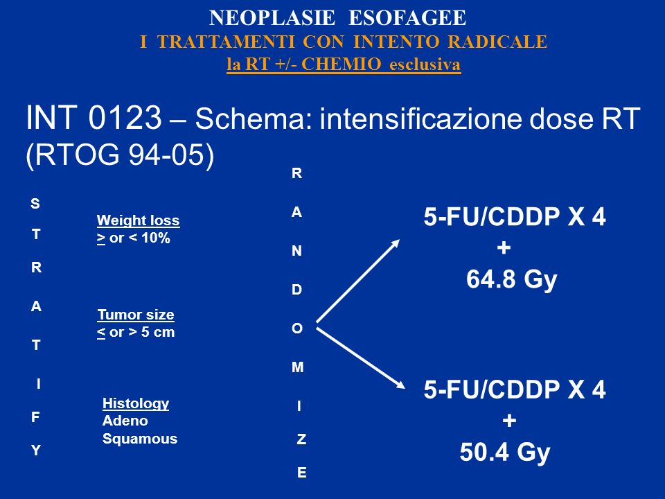 INT 0123 – Schema: intensificazione dose RT (RTOG 94-05)