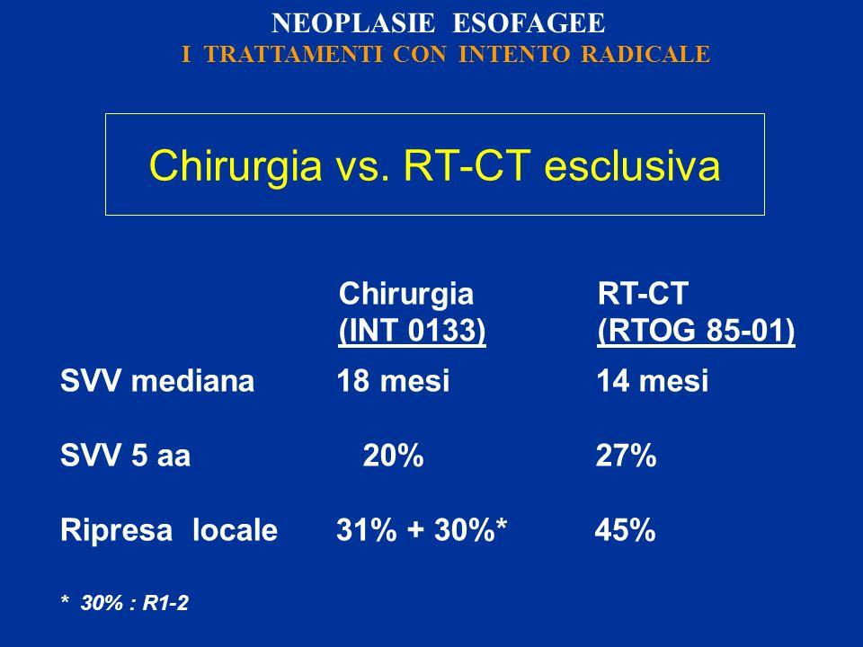 Chirurgia vs. RT-CT esclusiva