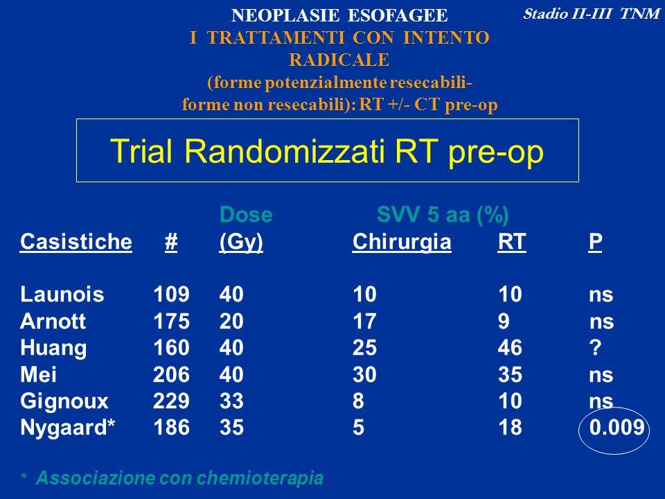 Trial Randomizzati RT pre-op