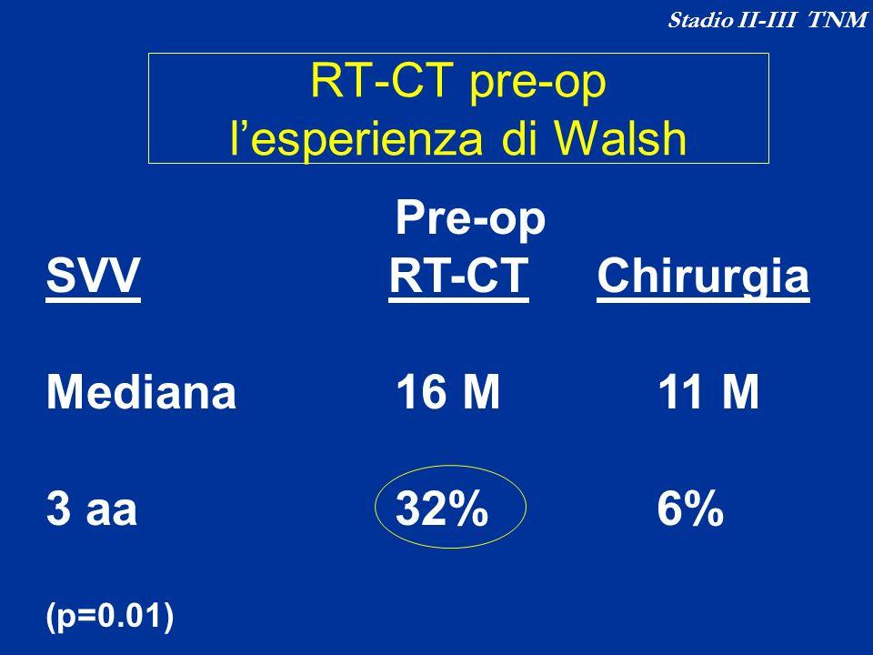 RT-CT pre-op l'esperienza di Walsh