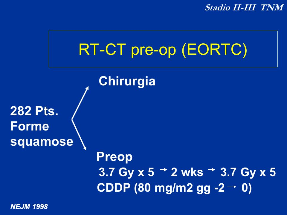 RT-CT pre-op (EORTC) Chirurgia 282 Pts. Forme squamose