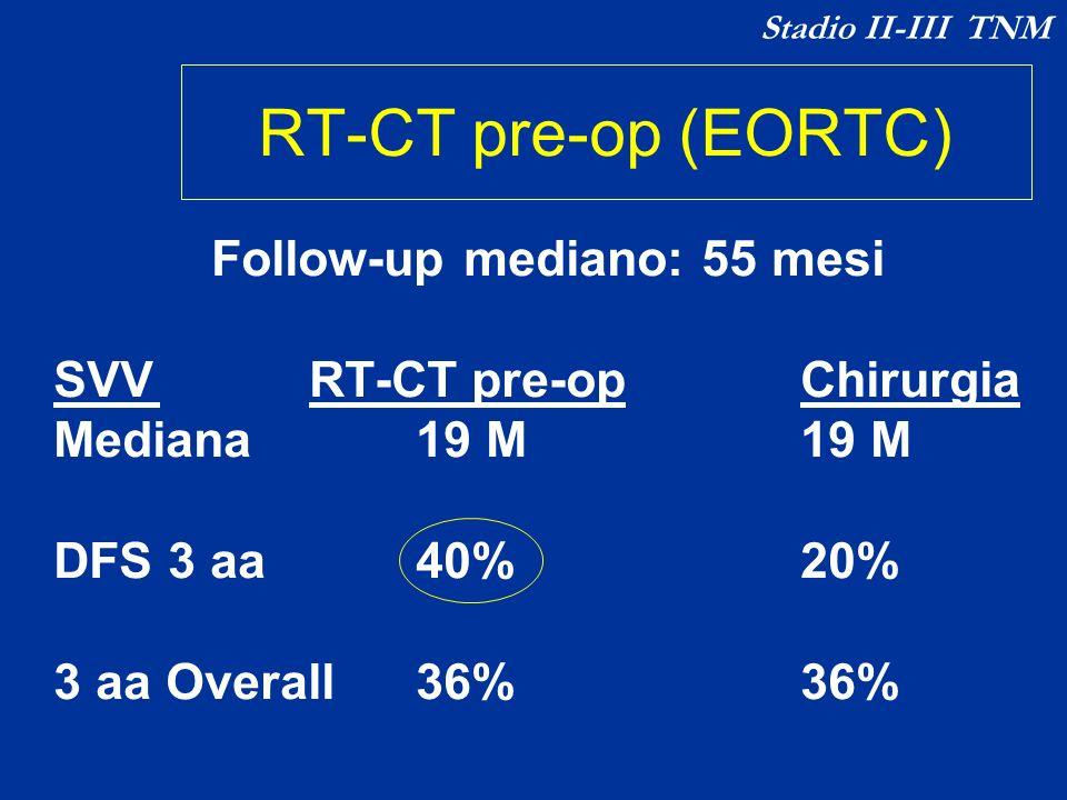 RT-CT pre-op (EORTC) SVV RT-CT pre-op Chirurgia Mediana 19 M 19 M