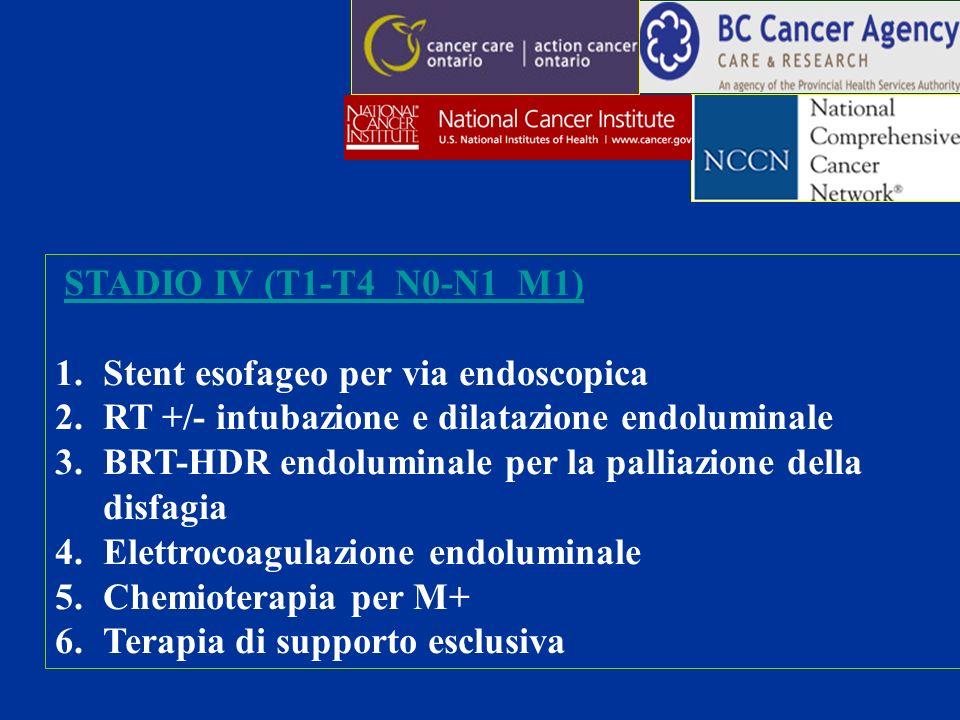 STADIO IV (T1-T4 N0-N1 M1) Stent esofageo per via endoscopica. RT +/- intubazione e dilatazione endoluminale.