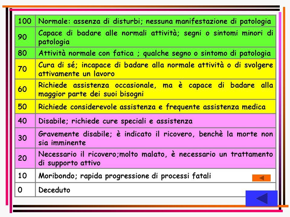 Normale: assenza di disturbi; nessuna manifestazione di patologia 90