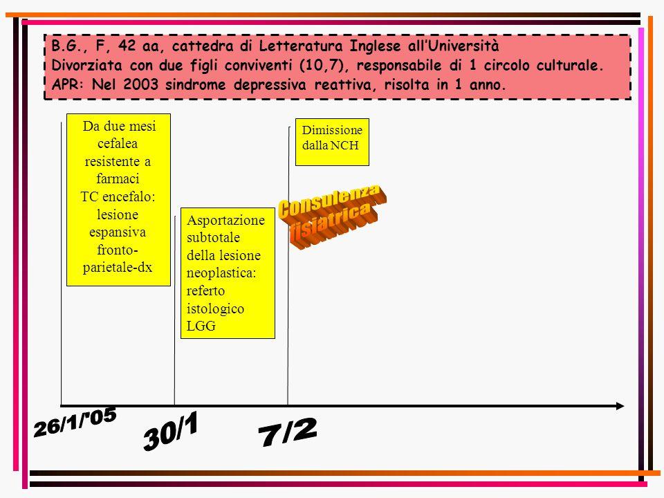 Consulenza fisiatrica 26/1/ 05 30/1 7/2