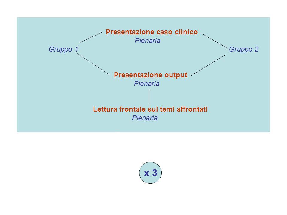 x 3 Presentazione caso clinico Plenaria Gruppo 1 Gruppo 2