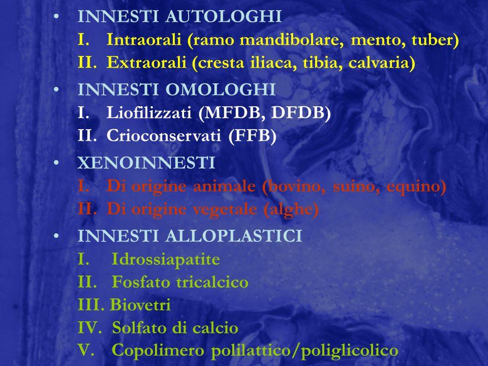 INNESTI AUTOLOGHI Intraorali (ramo mandibolare, mento, tuber) Extraorali (cresta iliaca, tibia, calvaria)