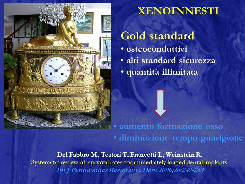 Int J Periodontics Restorative Dent 2006;26:249-263