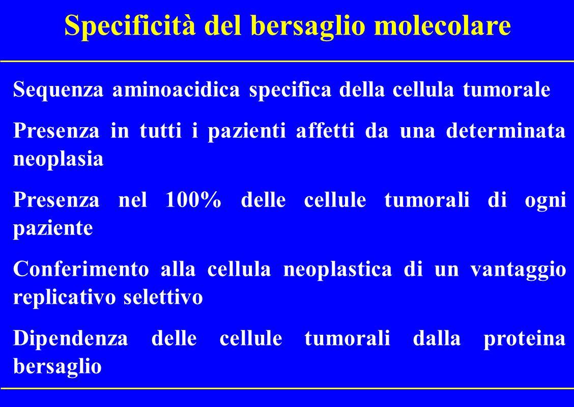 Specificità del bersaglio molecolare