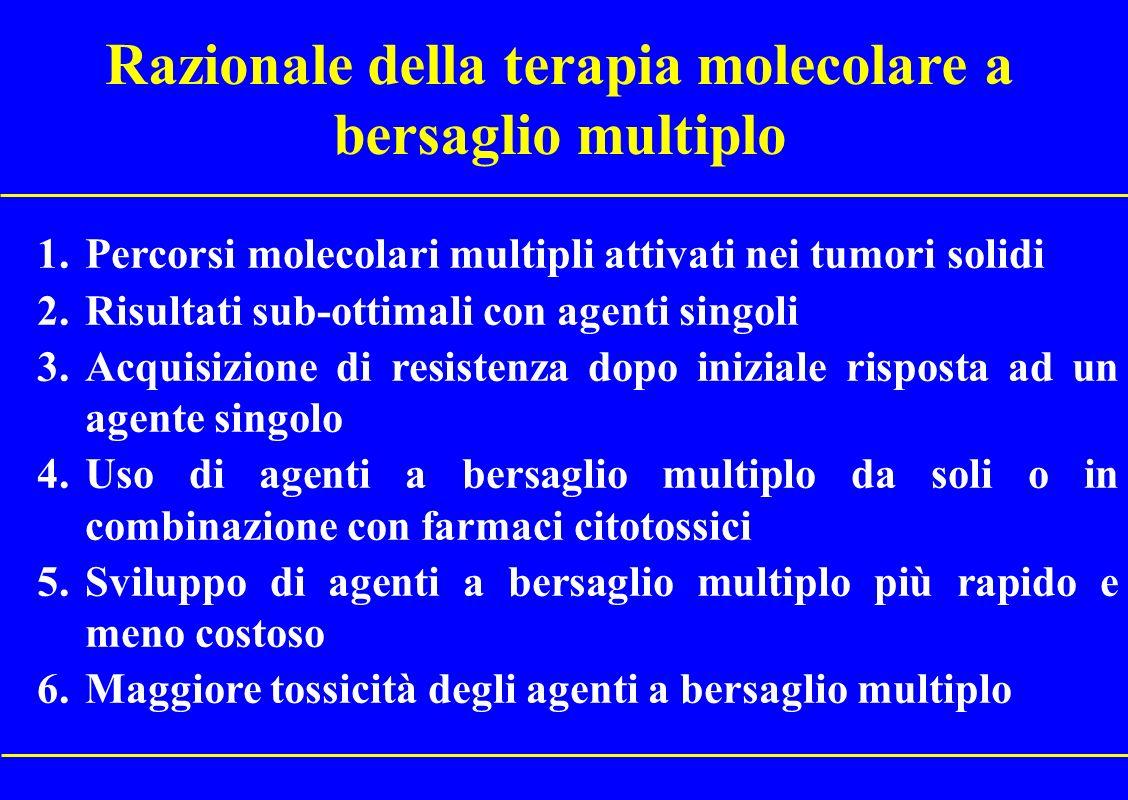 Razionale della terapia molecolare a bersaglio multiplo
