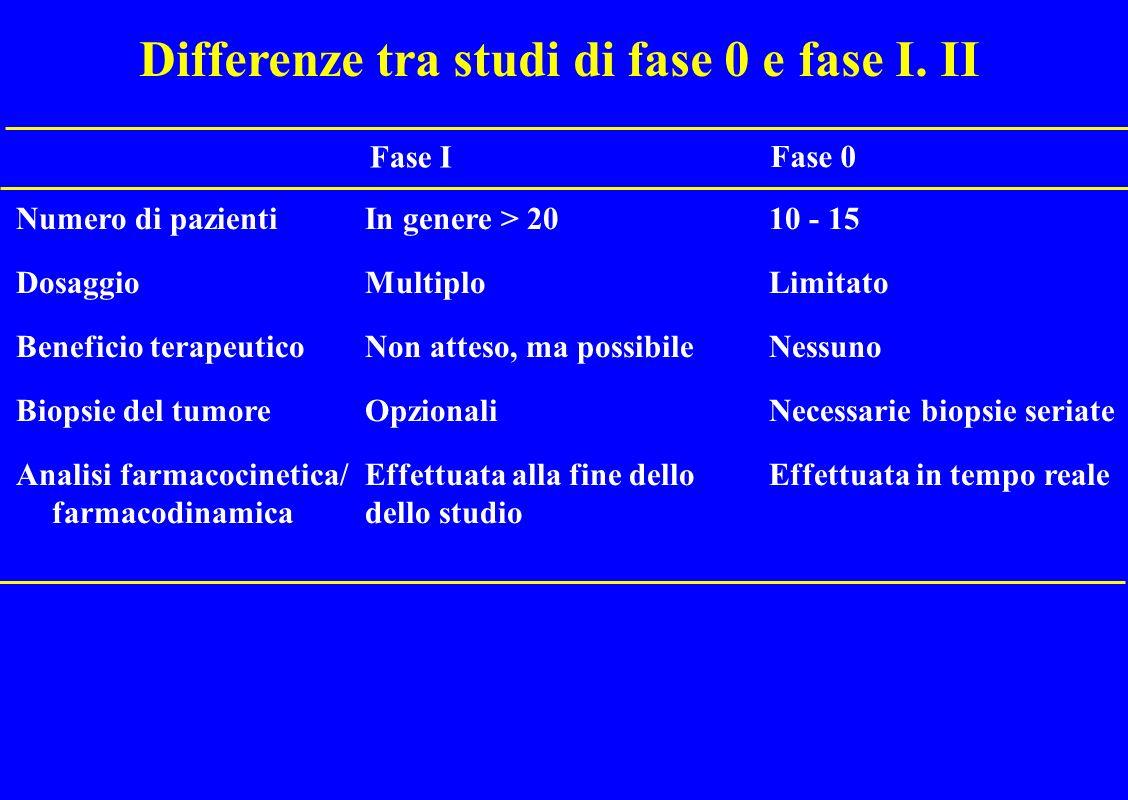 Differenze tra studi di fase 0 e fase I. II