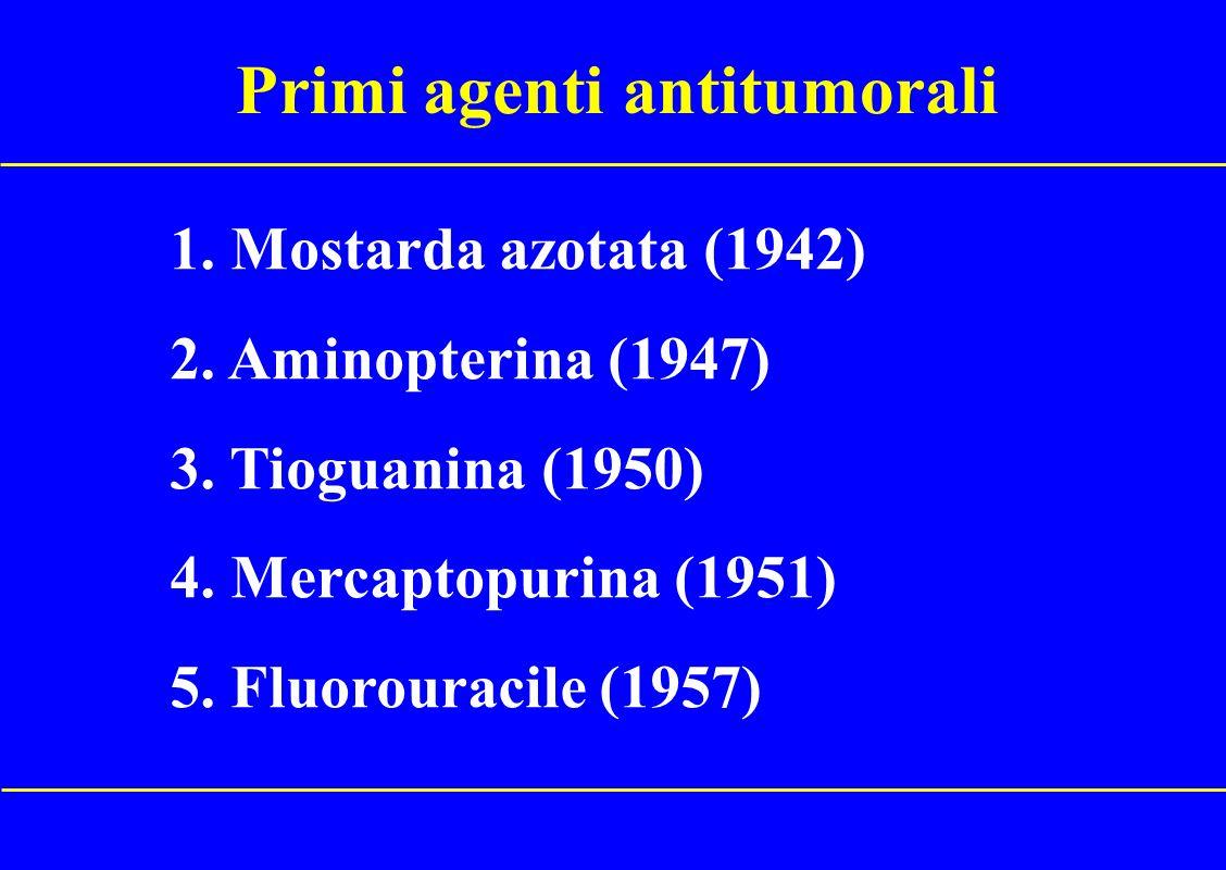 Primi agenti antitumorali