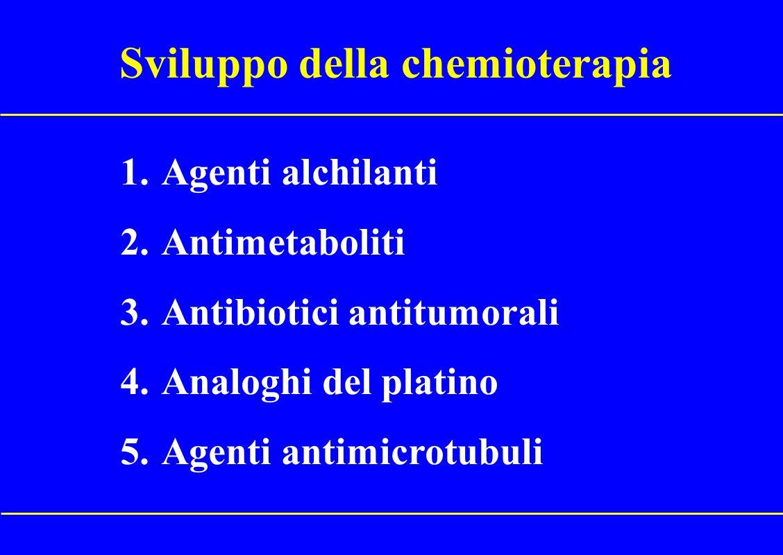 Sviluppo della chemioterapia