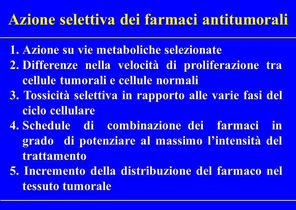 Azione selettiva dei farmaci antitumorali
