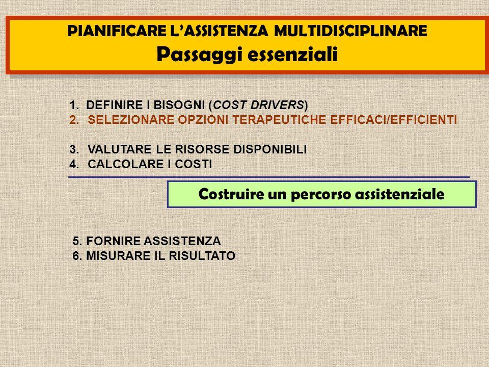 Passaggi essenziali PIANIFICARE L'ASSISTENZA MULTIDISCIPLINARE