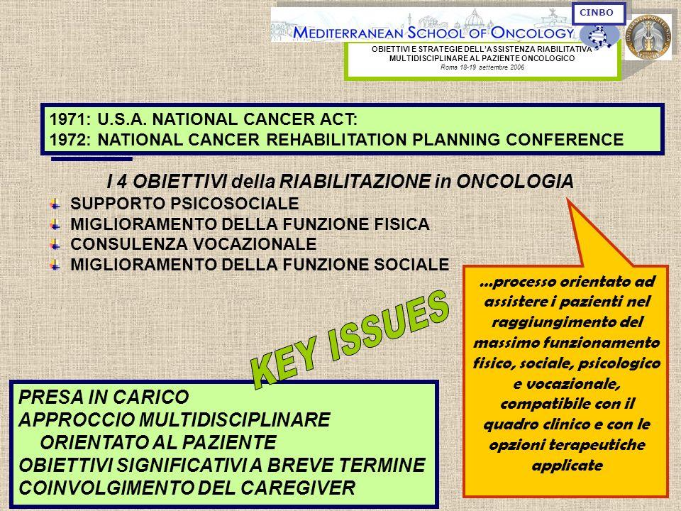 KEY ISSUES I 4 OBIETTIVI della RIABILITAZIONE in ONCOLOGIA