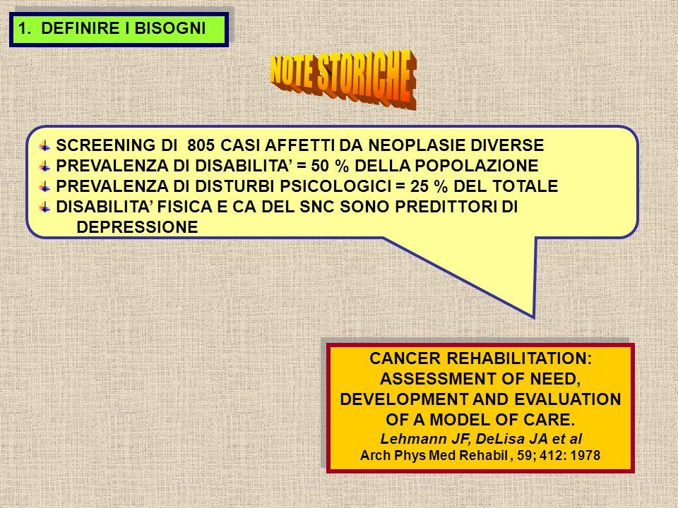 Lehmann JF, DeLisa JA et al Arch Phys Med Rehabil , 59; 412: 1978