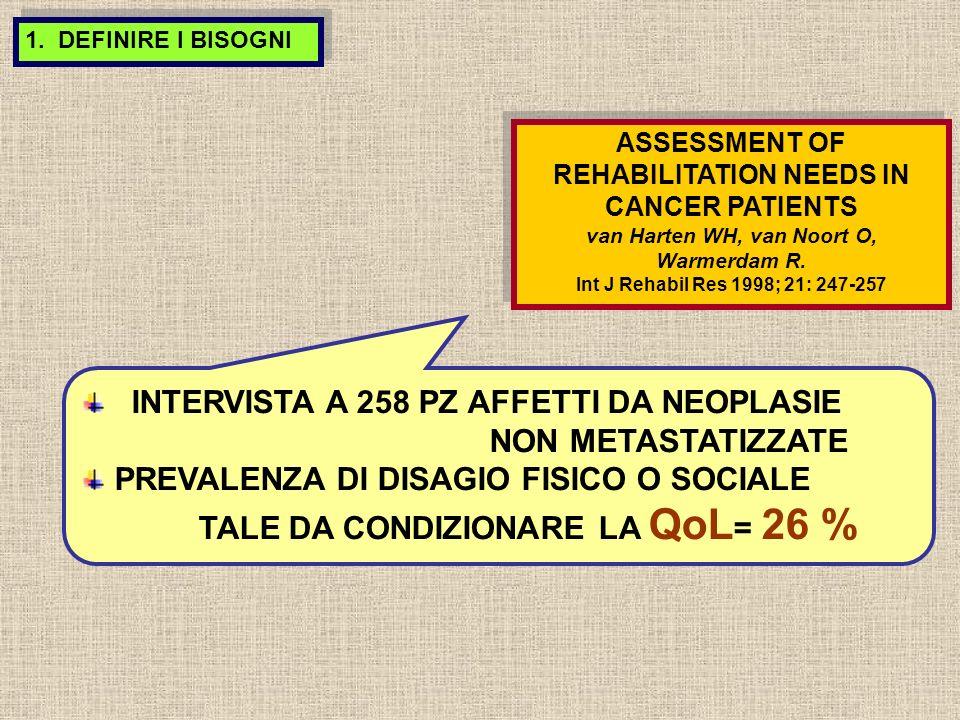 INTERVISTA A 258 PZ AFFETTI DA NEOPLASIE NON METASTATIZZATE