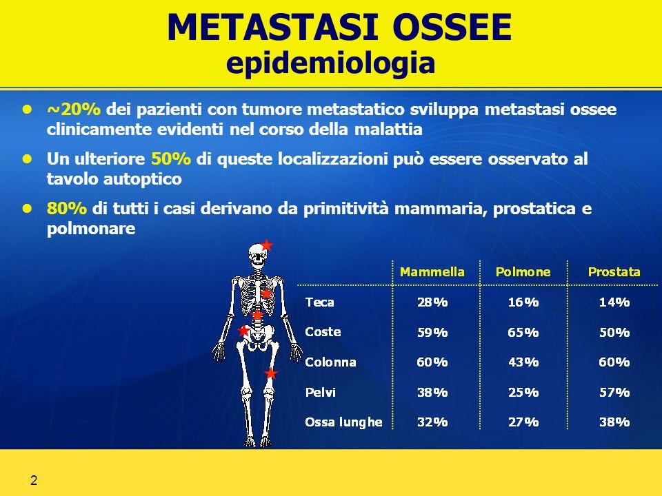 METASTASI OSSEE epidemiologia
