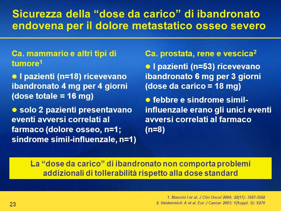 Sicurezza della dose da carico di ibandronato endovena per il dolore metastatico osseo severo
