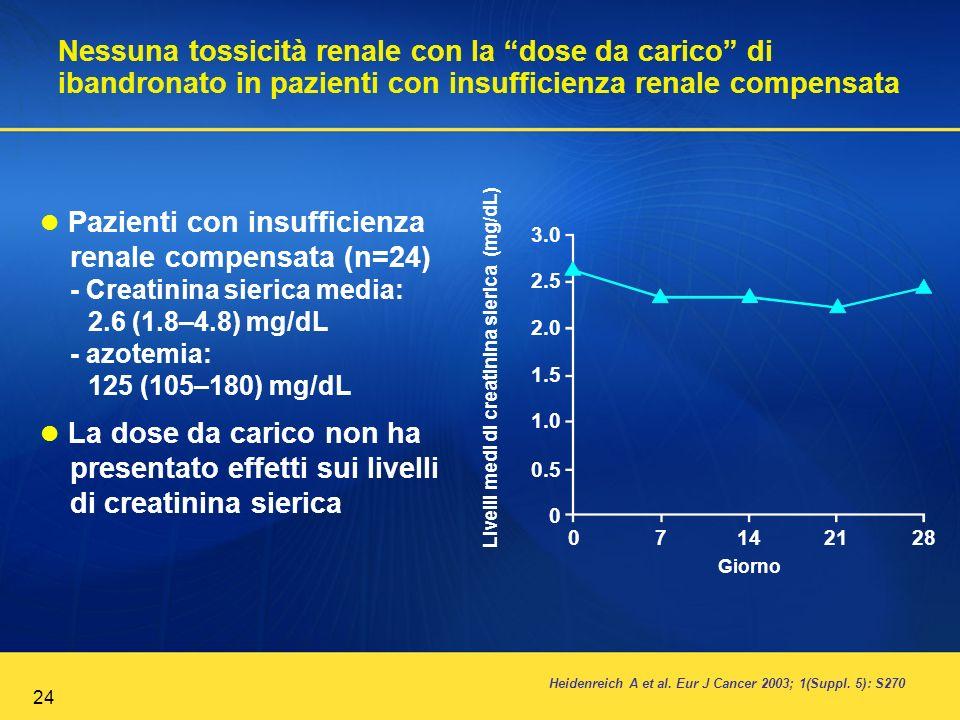Livelli medi di creatinina sierica (mg/dL)