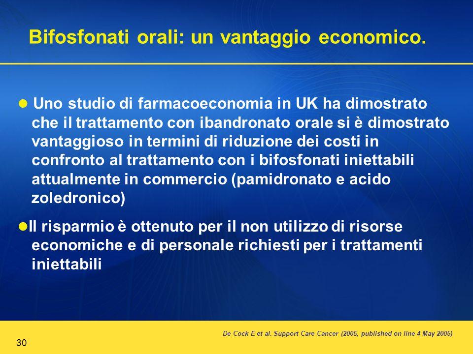 Bifosfonati orali: un vantaggio economico.