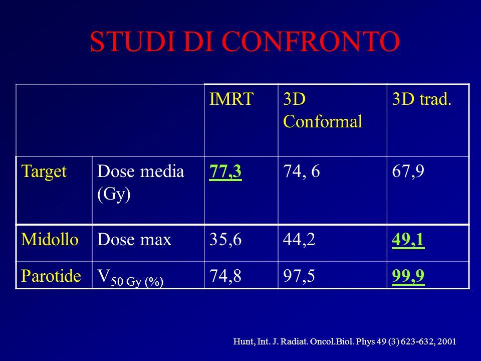 STUDI DI CONFRONTO IMRT 3D Conformal 3D trad. Target Dose media (Gy)