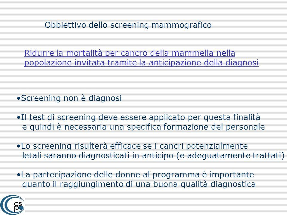 Obbiettivo dello screening mammografico
