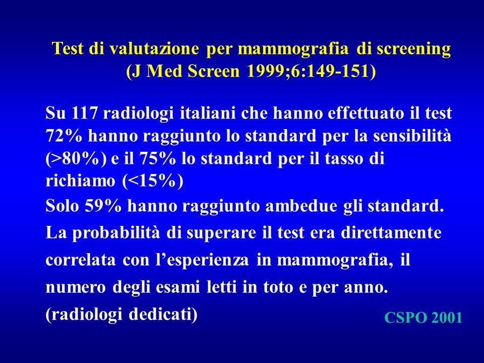 Test di valutazione per mammografia di screening