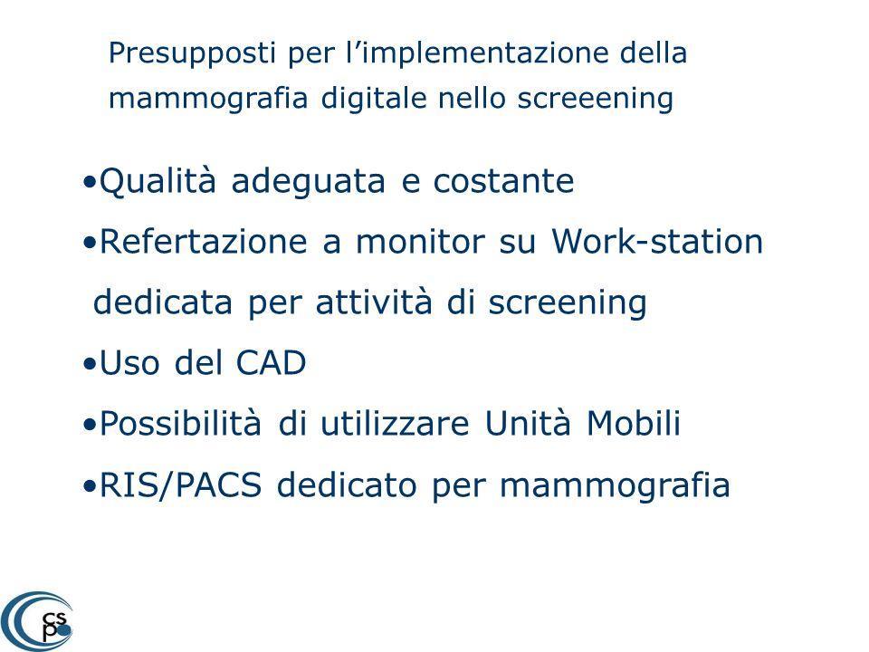 Qualità adeguata e costante Refertazione a monitor su Work-station