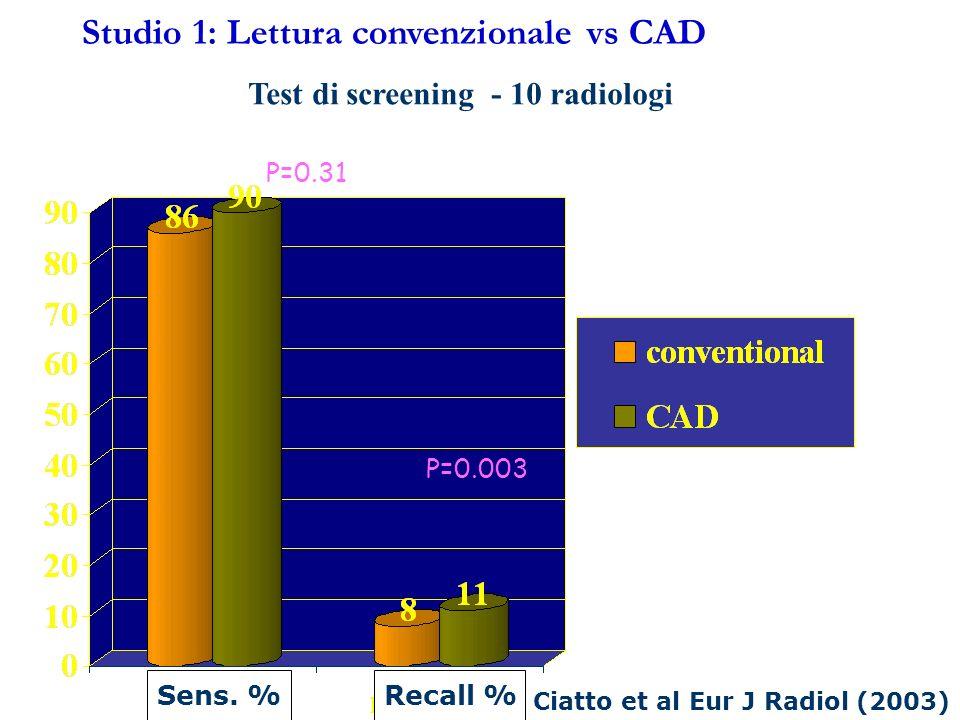 Studio 1: Lettura convenzionale vs CAD