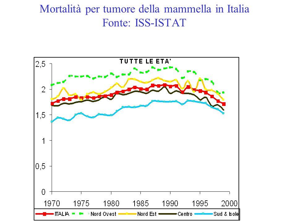 Mortalità per tumore della mammella in Italia Fonte: ISS-ISTAT