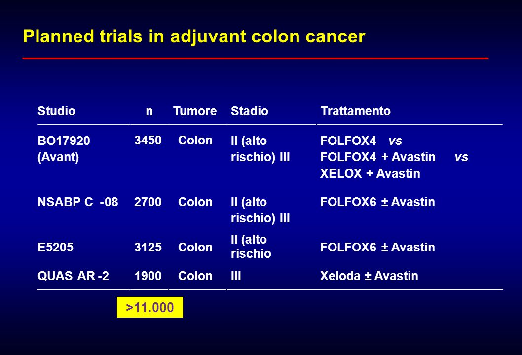 Planned trials in adjuvant colon cancer